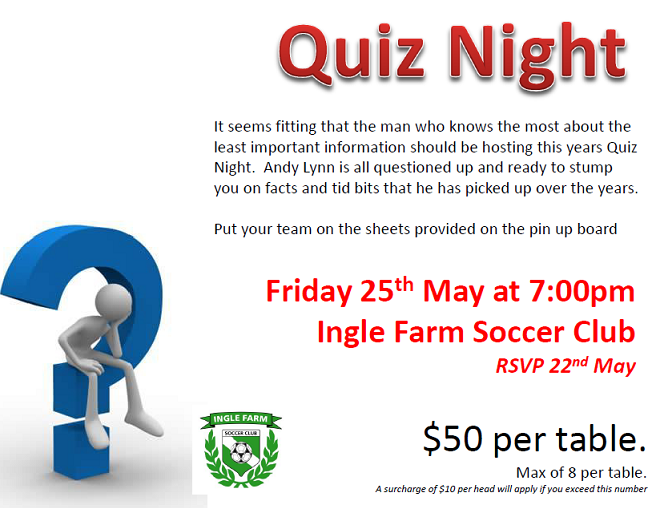 Welcome to the Ingle Farm Amateur Soccer Club Website
